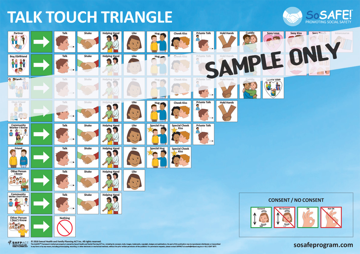 SoSAFE The Talk Touch Triangle